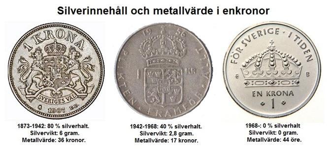 silver värde per gram
